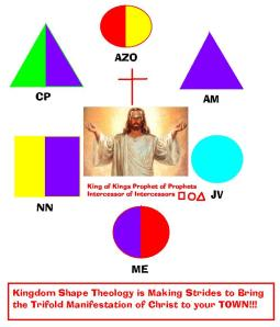 Jesus and kingdom shape