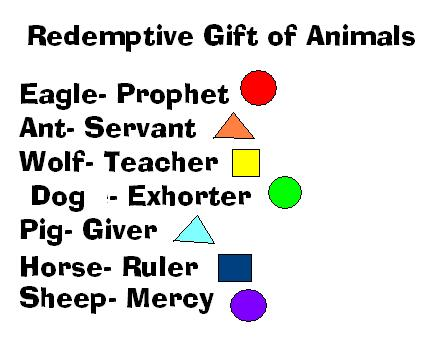 redemptive gifts of animals