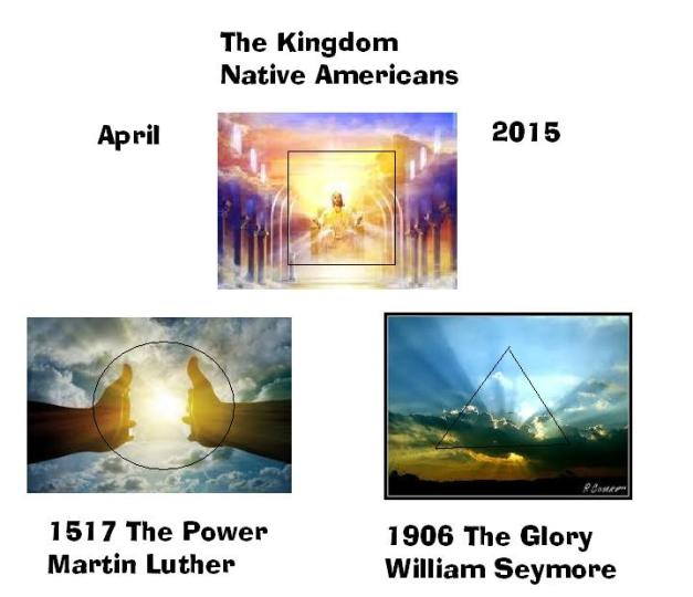 Kingdom Power and Glory