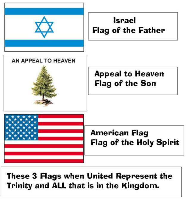 trinity of flags