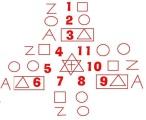 3 6 9 diagram