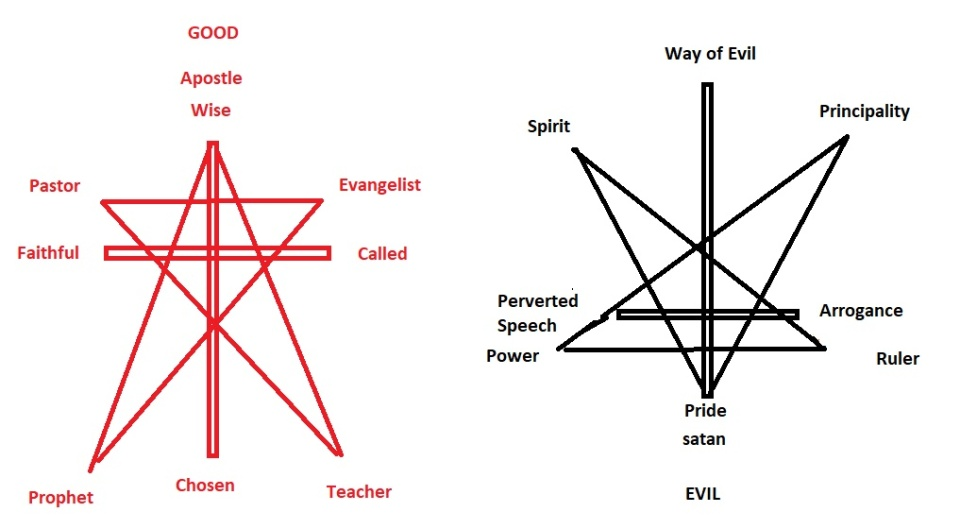 GOOD VS EVIL cross star